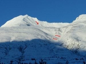 Old debris seen day before off summit of Max High, but today wind slabs peeling out in loaded gullies.