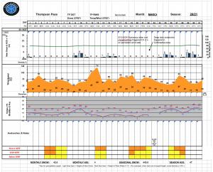 TP WX chart 21